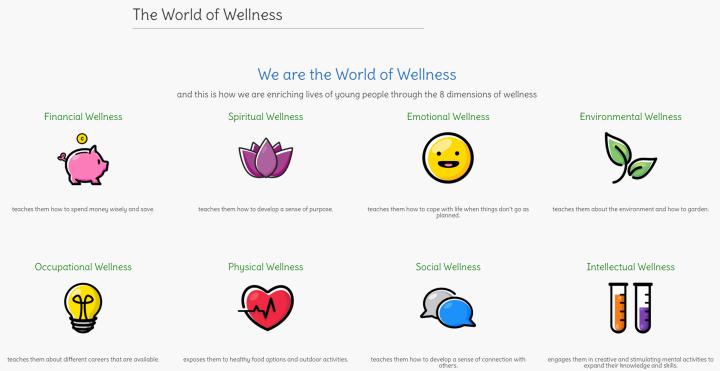 8 wellness